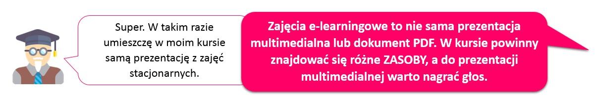 e-learning jak powinien wyglądać