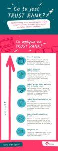trustrank - co to jest i co wpływa na trustrank